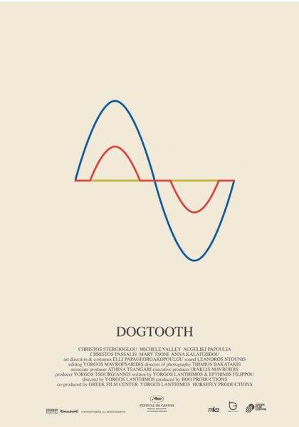 Фильм Клык (Dogtooth)